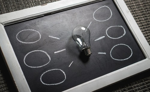 Lightbulb on a black chalkboard with thought bubbles around it